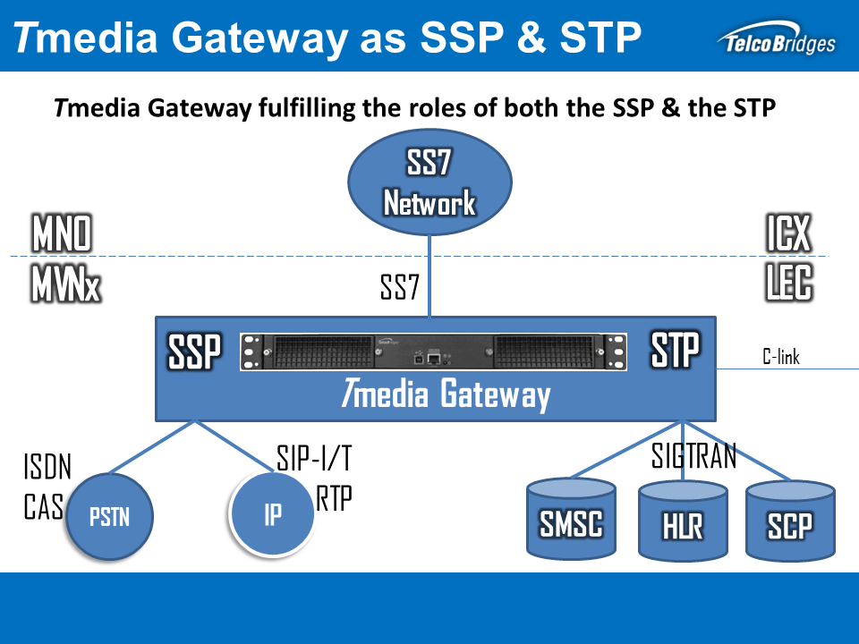 TelcoBridges Q&A: The <i>T</i>media Gateway Advantage for MVNOs